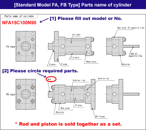 How to order the spare parts Hydraulic Cylinders Nambu CO , LTD